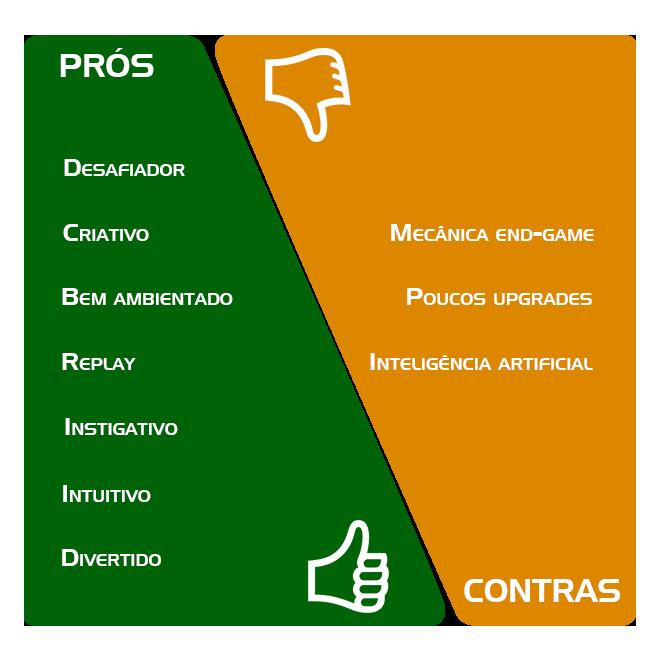 Pros-Contras - Kingdom