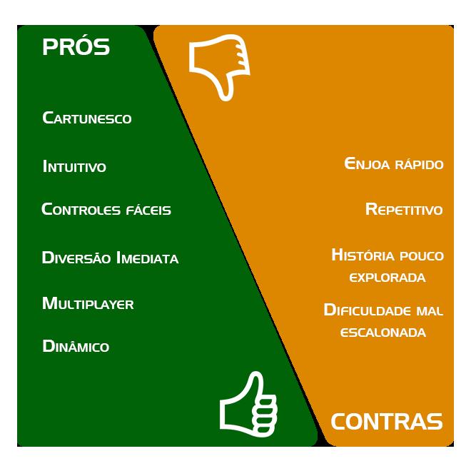 Pros-Contras - RWR