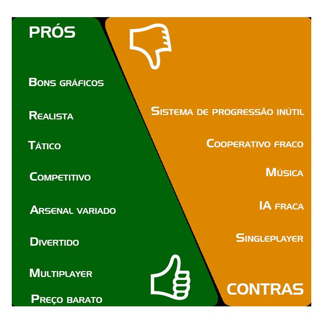 Pros-Contras - Insurgency